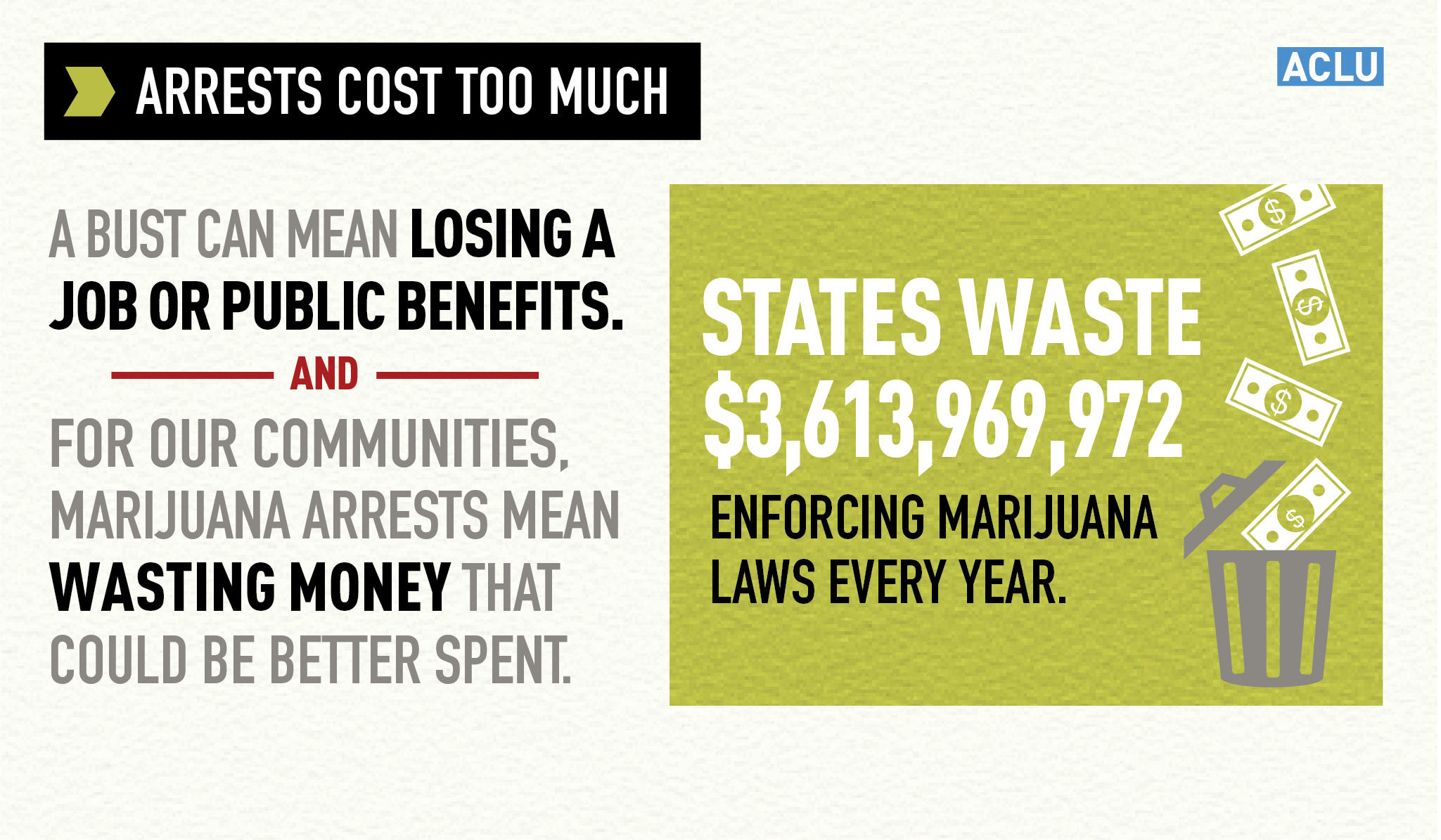 Marijuana Arrests Wastes Money