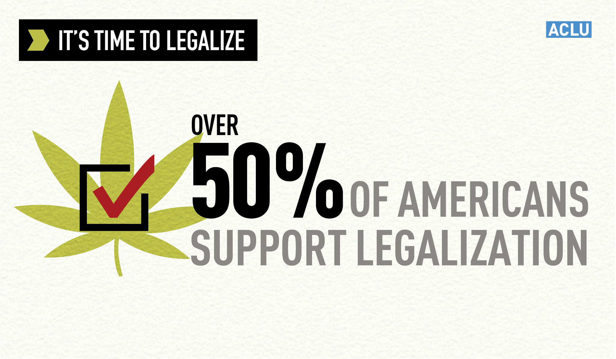 Half of Americans Support Marijuana Legalization